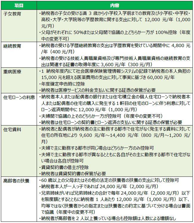 FCCNニュースレター画像①